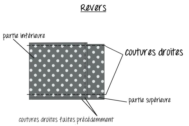 diy bouillotte couture