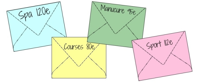 Organiser un EVJF reussi - Argent enveloppes